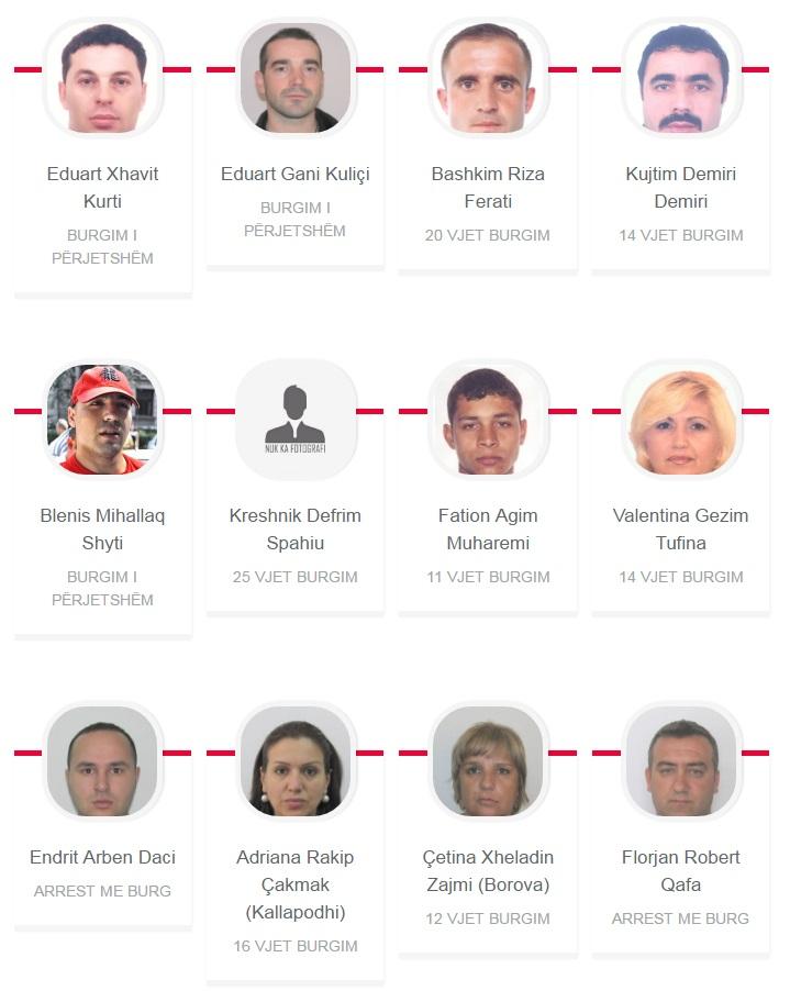 Policia publikon listën: Ja kush janë 12 më të kërkuarit (FOTOT)