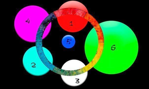 Cilën ngjyrë pe të parën? Testi 97% i saktë