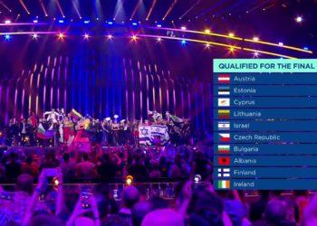 Si manipulohet politikisht Eurovisioni