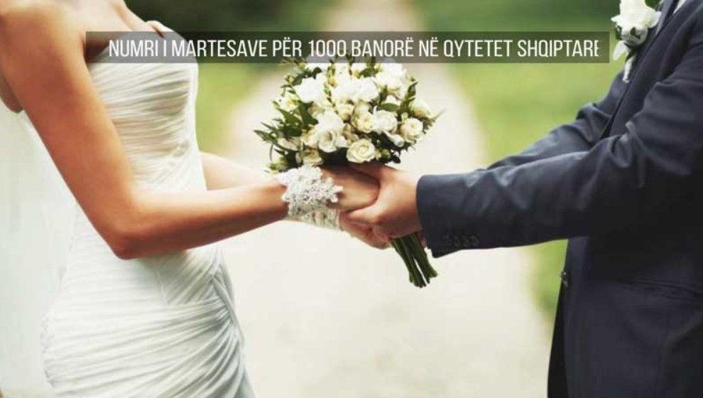 Shqiptarët martohen më pak, ja qyteti që bën më shumë dasma