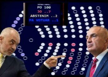 Dalin emrat ja kush janë deputetët e opozitës së re që nuk votuan kundër Metës (FOTO)