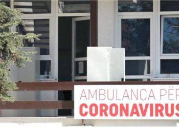 Çfarë po ndodh? Raporti i fundit për Covid-19: 16 viktima brenda ditës në Kosovë, konfirmohen 258 raste pozitive